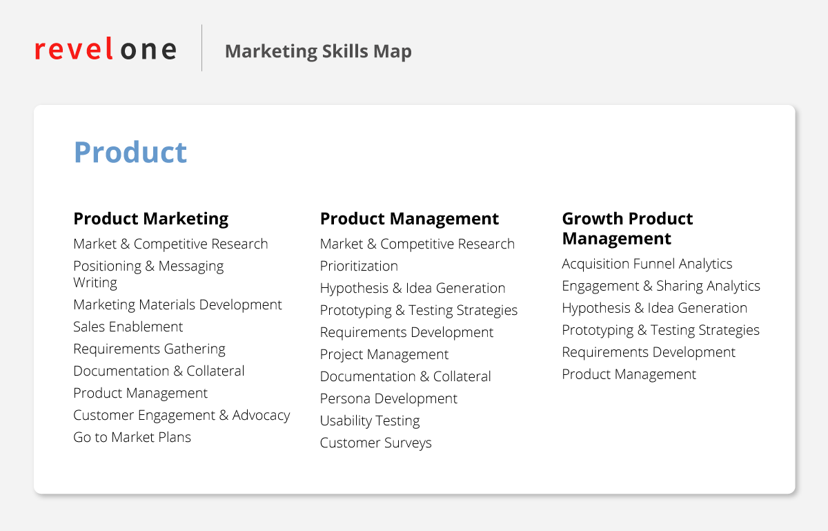 Product Marketing